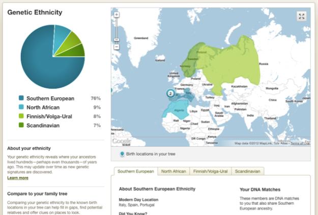 Johns_Ethnicity